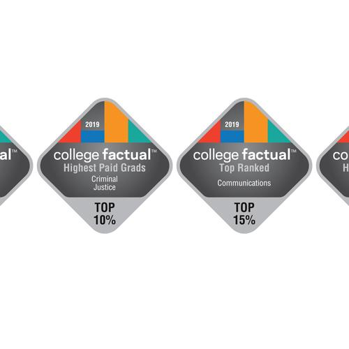 The 2019 College Factual Awards for Criminal Justic and Mass Communication.